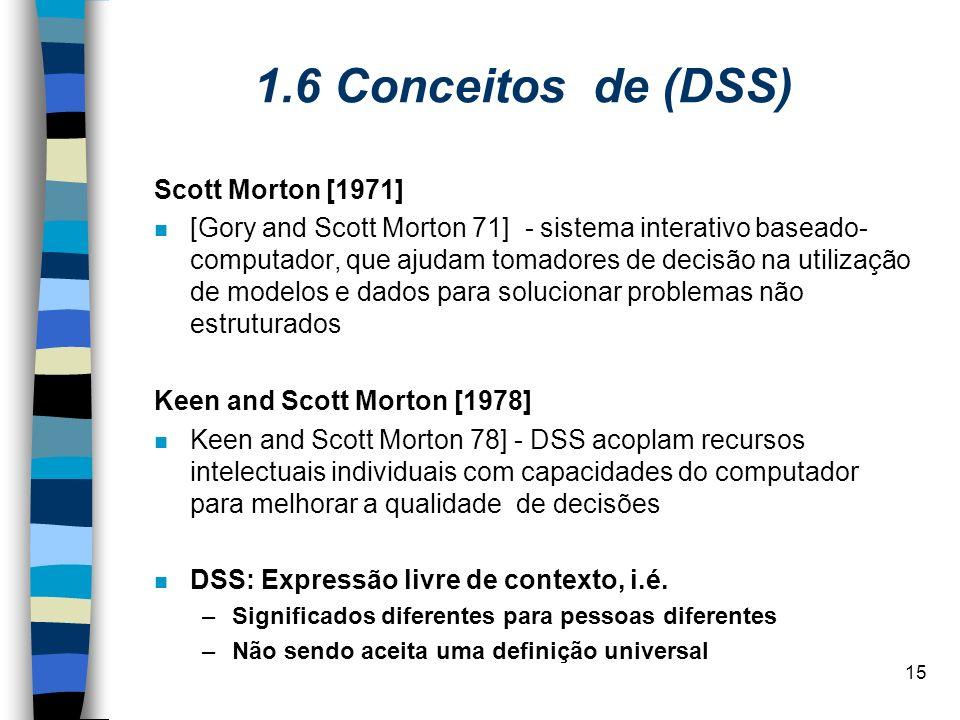 1.6 Conceitos de (DSS) Scott Morton [1971]